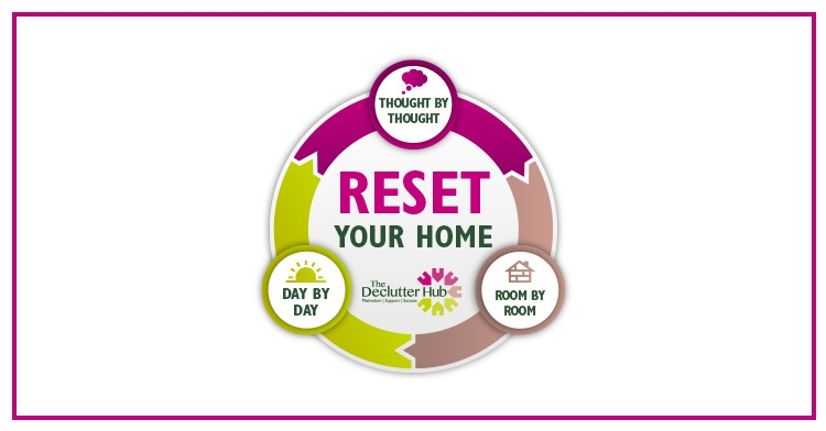 reset your home system